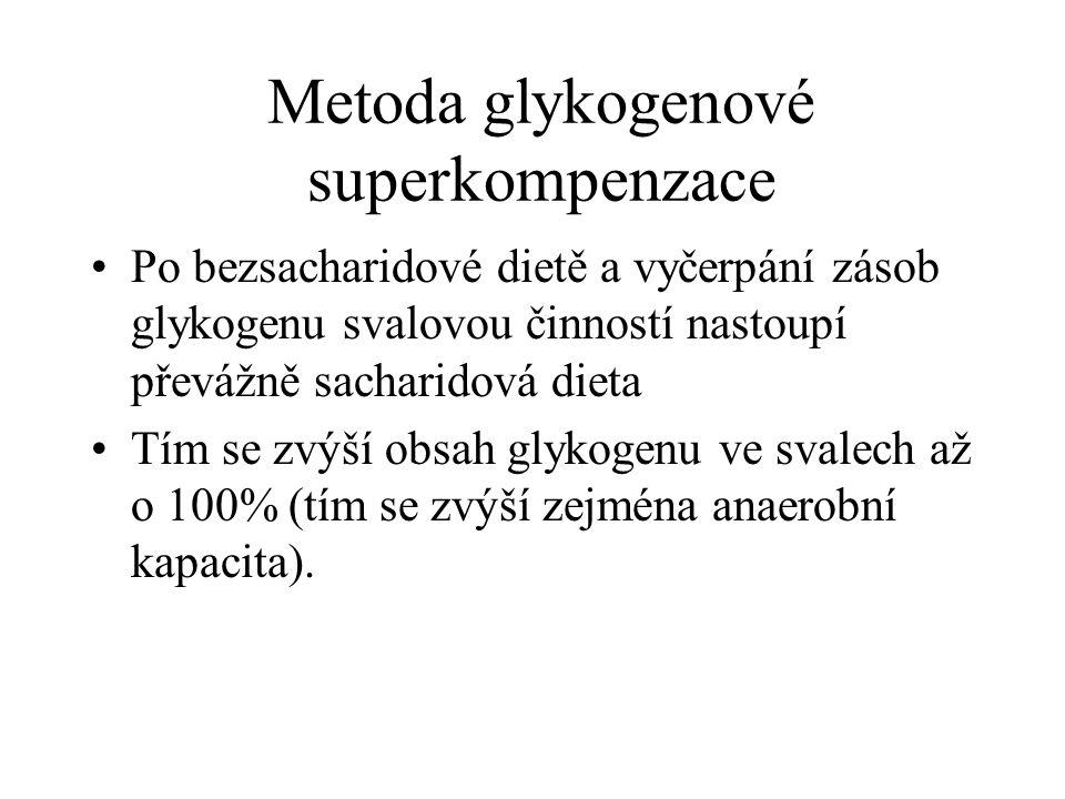 Metoda glykogenové superkompenzace Po bezsacharidové dietě a vyčerpání zásob glykogenu svalovou činností nastoupí převážně sacharidová dieta Tím se zvýší obsah glykogenu ve svalech až o 100% (tím se zvýší zejména anaerobní kapacita).