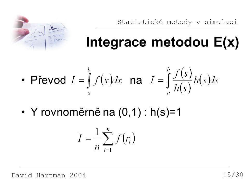 Statistické metody v simulaci David Hartman 2004 Integrace metodou E(x) 15/30 Převod na Y rovnoměrně na (0,1) : h(s)=1