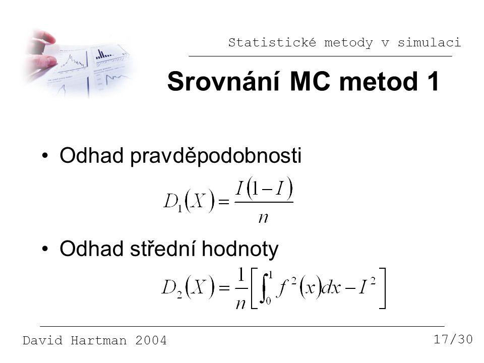 Statistické metody v simulaci David Hartman 2004 Srovnání MC metod 1 17/30 Odhad pravděpodobnosti Odhad střední hodnoty