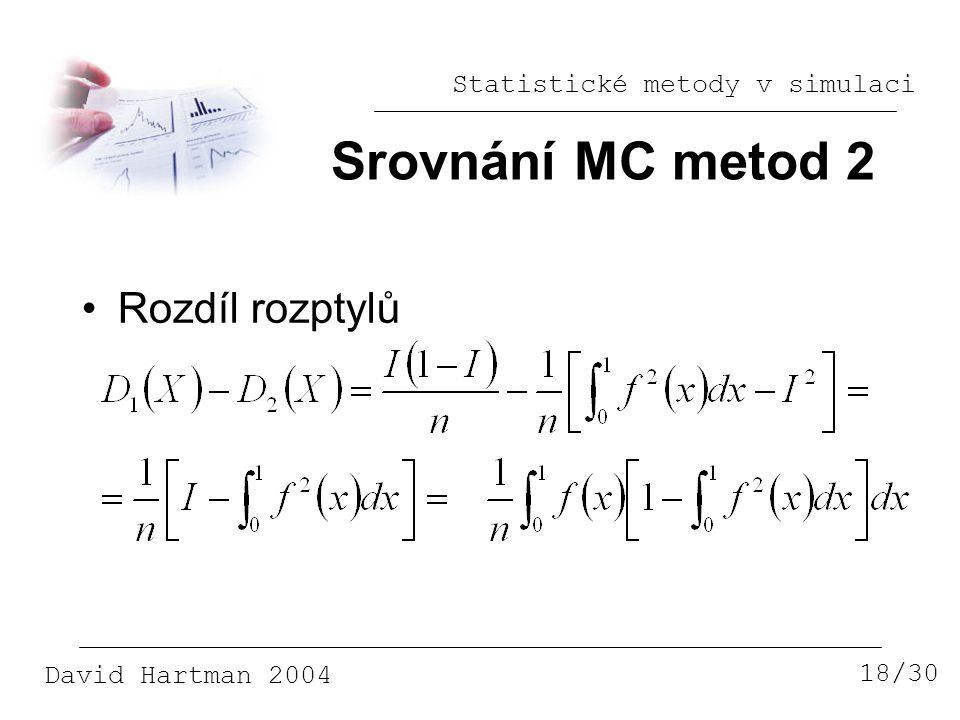 Statistické metody v simulaci David Hartman 2004 Srovnání MC metod 2 18/30 Rozdíl rozptylů