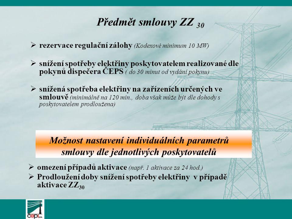  rezervace regulační zálohy (Kodexové minimum 10 MW)  snížení spotřeby elektřiny poskytovatelem realizované dle pokynů dispečera ČEPS ( do 30 minut od vydání pokynu) Předmět smlouvy ZZ 30  snížená spotřeba elektřiny na zařízeních určených ve smlouvě (minimálně na 120 min., doba však může být dle dohody s poskytovatelem prodloužena)  omezení případů aktivace (např.