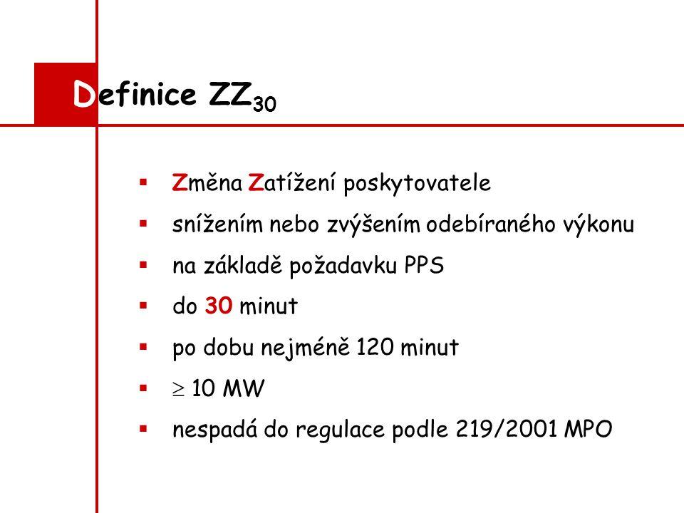  Změna Zatížení poskytovatele  snížením nebo zvýšením odebíraného výkonu  na základě požadavku PPS  do 30 minut  po dobu nejméně 120 minut   10 MW  nespadá do regulace podle 219/2001 MPO efinice ZZ 30 D D