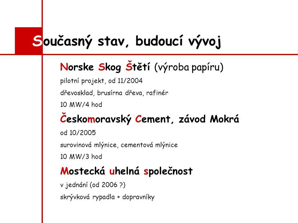 Norske Skog Štětí (výroba papíru) pilotní projekt, od 11/2004 dřevosklad, brusírna dřeva, rafinér 10 MW/4 hod oučasný stav, budoucí vývoj Českomoravsk