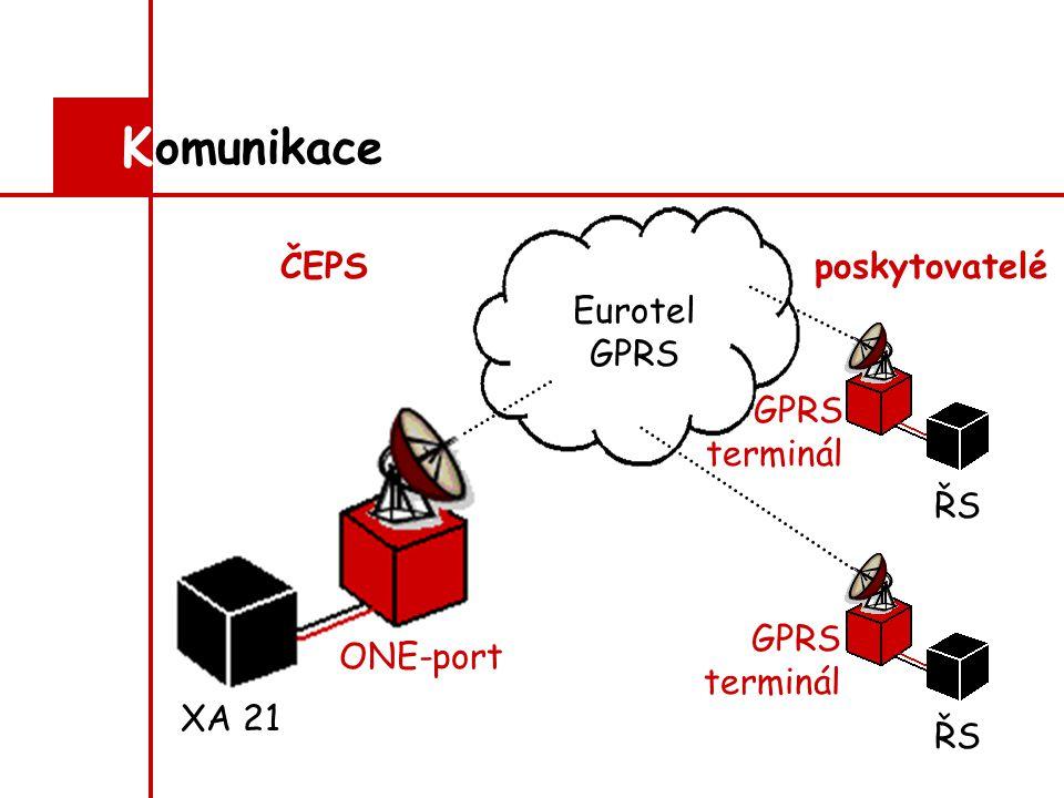 omunikace K XA 21 ONE-port ŘS Eurotel GPRS GPRS terminál ČEPSposkytovatelé GPRS terminál