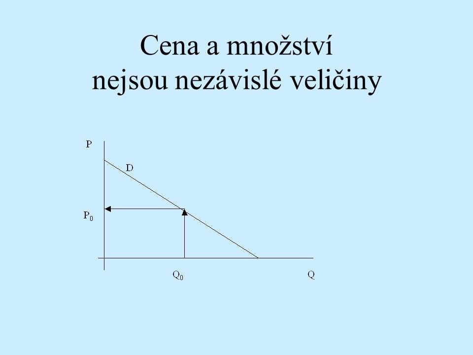 Stackelbergův model určení optima vůdce Z reakční křivky následovníka vyjádřit q 2 : 15 - q 1 / 2 = q 2 Dosadit za q 2 do funkce zisku vůdce: π = 30 q 1 - q 1 2 - q 1 (15 - q 1 / 2) - 40 π = 30 q 1 - q 1 2 - 15 q 1 + q 1 2 / 2) - 40 dπ / dq 1 = 30 - 2 q 1 - 15 + q 1 = 0 q 1 = 15