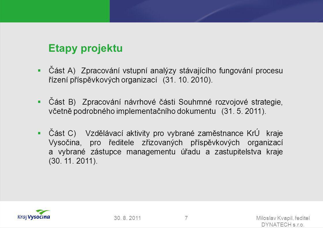30. 8. 2011Miloslav Kvapil, ředitel DYNATECH s.r.o. 7 Etapy projektu  Část A) Zpracování vstupní analýzy stávajícího fungování procesu řízení příspěv