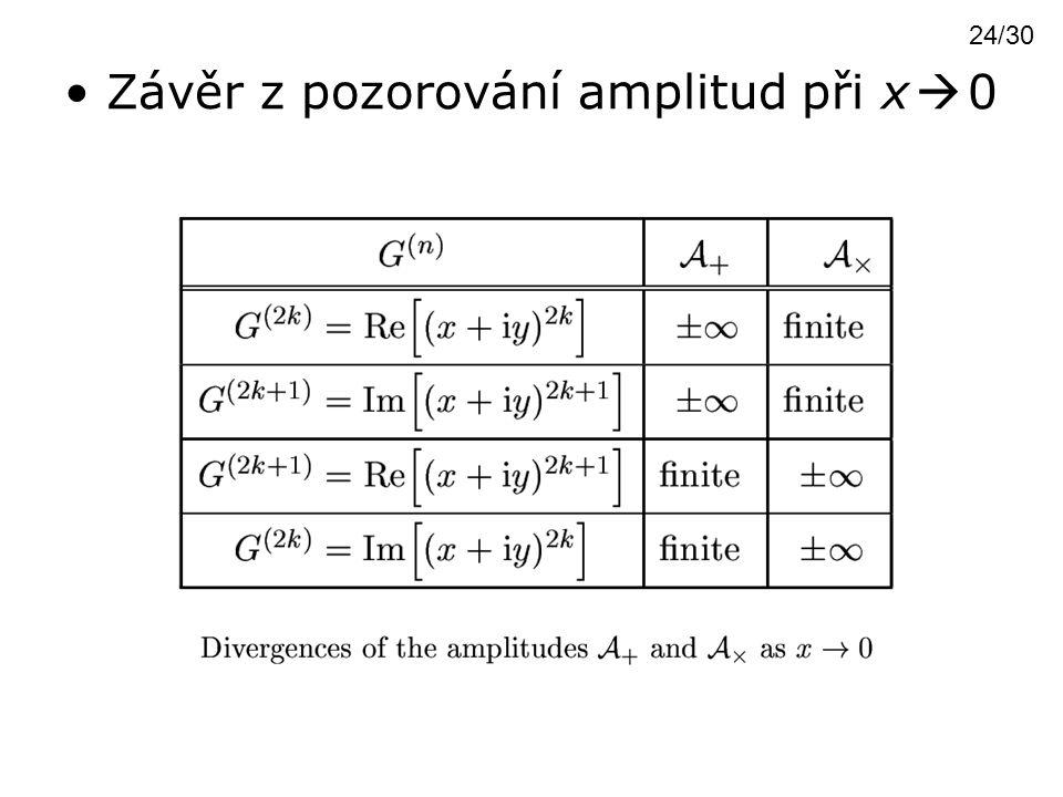 Závěr z pozorování amplitud při x  0 24/30