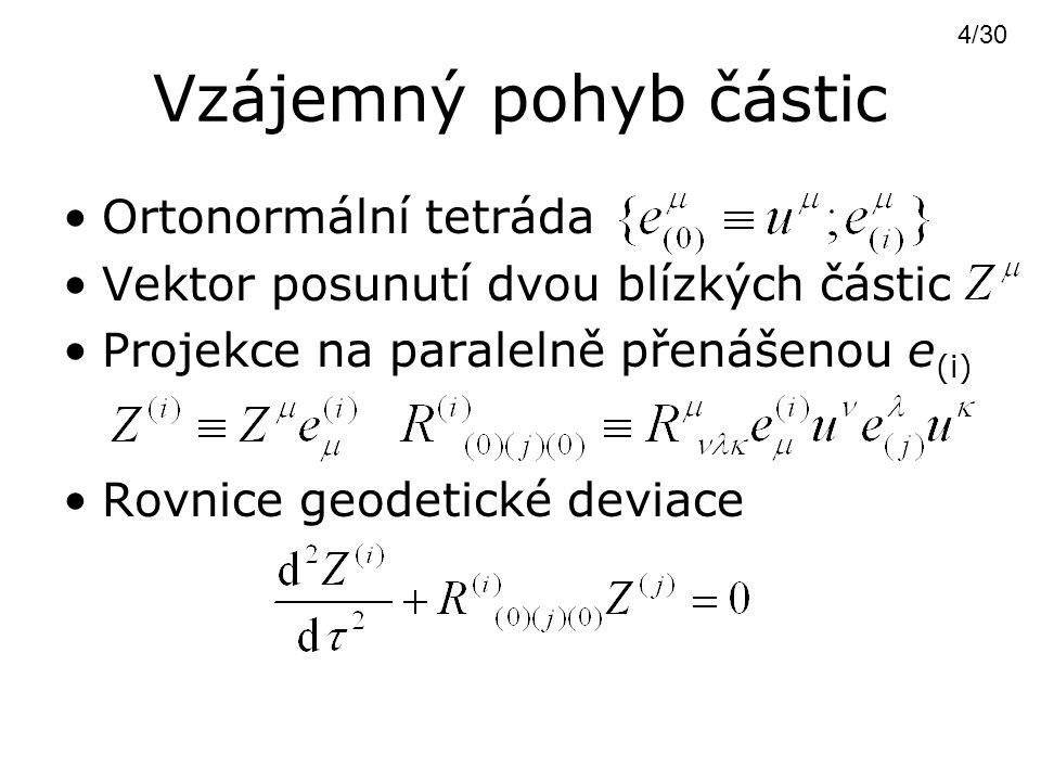Paralelní přenos,  = – 1 Interpretační ortonormální tetráda Paralelně přenášená tetráda Podmínky na Eulerovy úhly 15/30