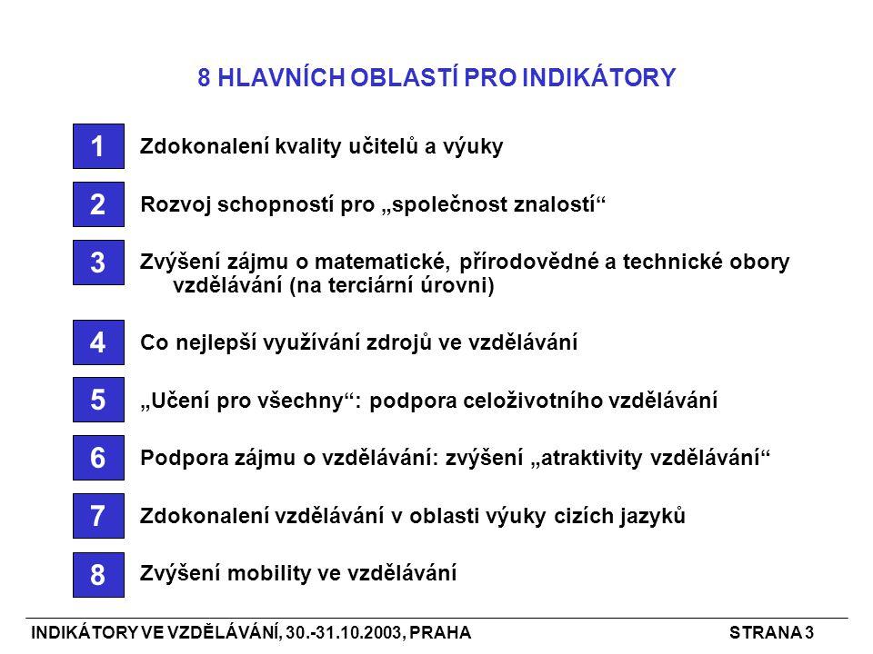 """INDIKÁTORY VE VZDĚLÁVÁNÍ, 30.-31.10.2003, PRAHASTRANA 3 Zdokonalení kvality učitelů a výuky Rozvoj schopností pro """"společnost znalostí Zvýšení zájmu o matematické, přírodovědné a technické obory vzdělávání (na terciární úrovni) Co nejlepší využívání zdrojů ve vzdělávání """"Učení pro všechny : podpora celoživotního vzdělávání Podpora zájmu o vzdělávání: zvýšení """"atraktivity vzdělávání Zdokonalení vzdělávání v oblasti výuky cizích jazyků Zvýšení mobility ve vzdělávání 8 HLAVNÍCH OBLASTÍ PRO INDIKÁTORY 1 5 7 6 8 3 2 4"""