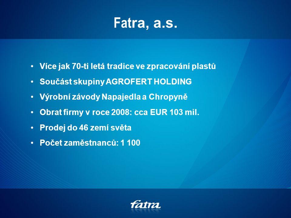 Fat ra, a.s.