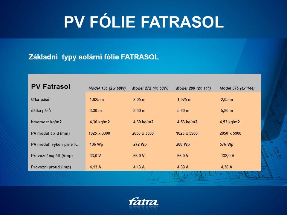 PV FÓLIE FATRASOL Základní typy solární fólie FATRASOL PV Fatrasol Model 136 (2 x 68W)Model 272 (4x 68W)Model 288 (2x 144)Model 576 (4x 144) ší řka p á sů 1,025 m 2,05 m 1,025 m 2,05 m d é lka p á sů 3,30 m 5,80 m hmotnost kg/m2 4,30 kg/m2 4,53 kg/m2 PV modul š x d (mm) 1025 x 33002050 x 33001025 x 59002050 x 5900 PV modul, výkon při STC 136 Wp 272 Wp288 Wp576 Wp Provozn í napět í (Vmp) 33,0 V 66,0 V 132,0 V Provozn í proud (Imp) 4,13 A 4,30 A