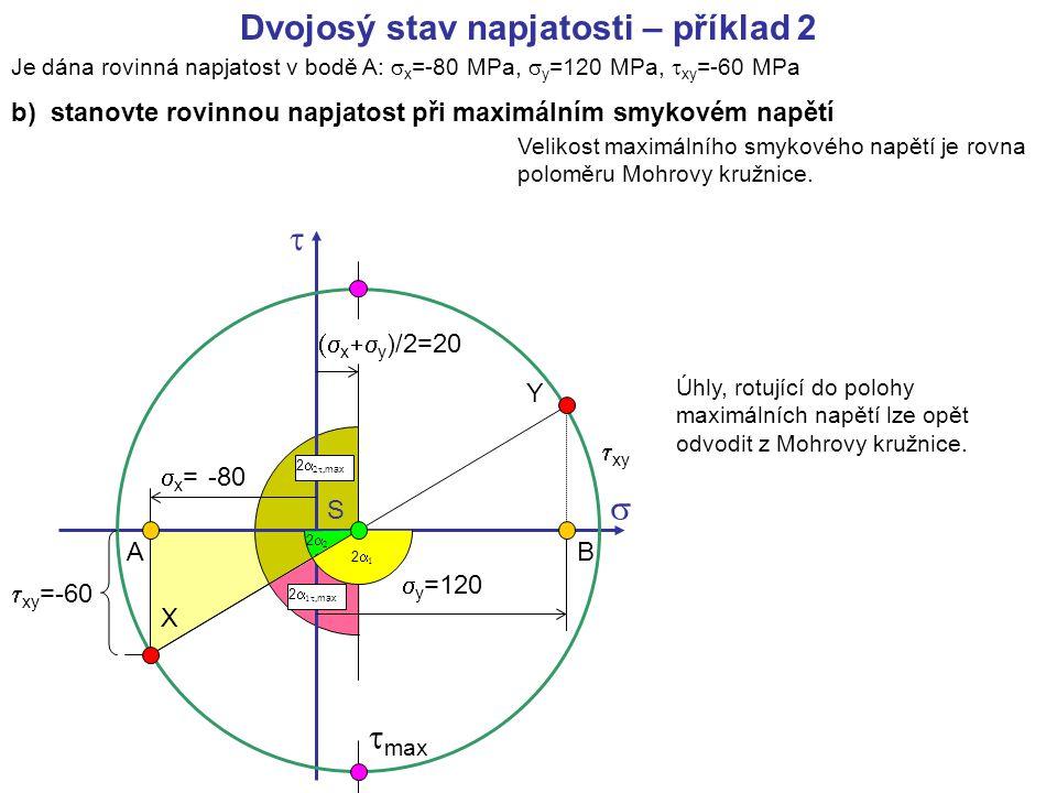    x = -80  y =120  xy =-60 X Y AB  x  y )/2=20  xy Dvojosý stav napjatosti – příklad 2 Je dána rovinná napjatost v bodě A:  x =-80 MPa, 