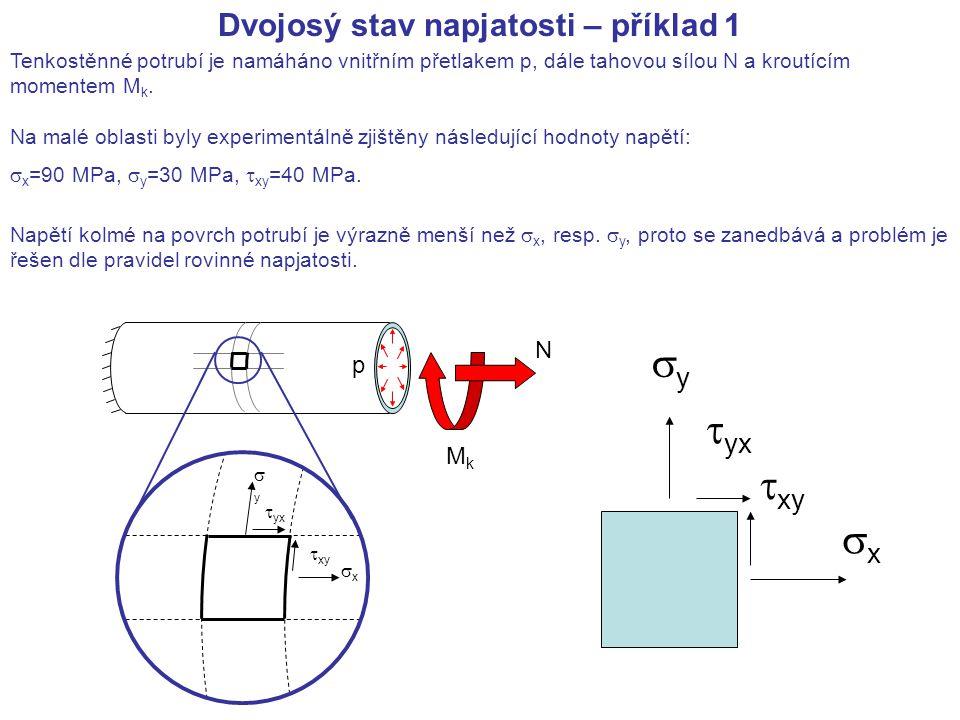 xx yy  yx MkMk N p Tenkostěnné potrubí je namáháno vnitřním přetlakem p, dále tahovou sílou N a kroutícím momentem M k. xx yy  xy  yx Dvojo