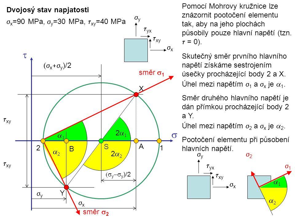 Dvojosý stav napjatosti  x =90 MPa,  y =30 MPa,  xy =40 MPa  xx yy  xy Y A B  x  y )/2 S Pomocí Mohrovy kružnice lze znázornit pootočení