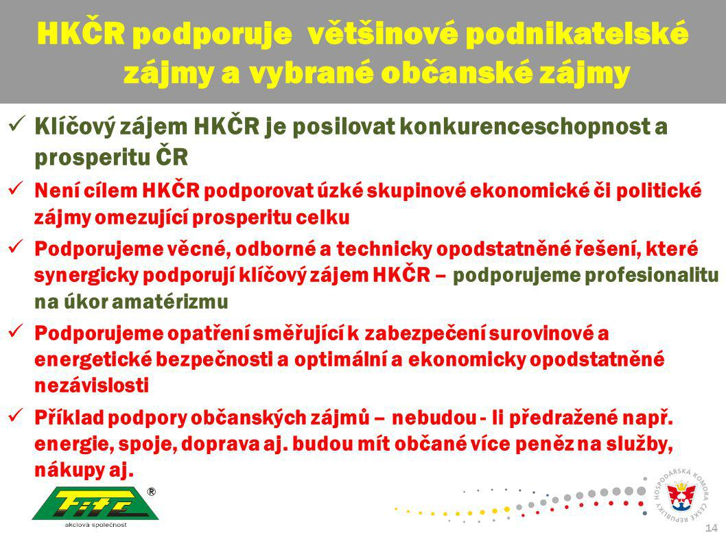 30. červenec 2009 14 Klíčový zájem HKČR je posilovat konkurenceschopnost a prosperitu ČR Není cílem HKČR podporovat úzké skupinové ekonomické či polit