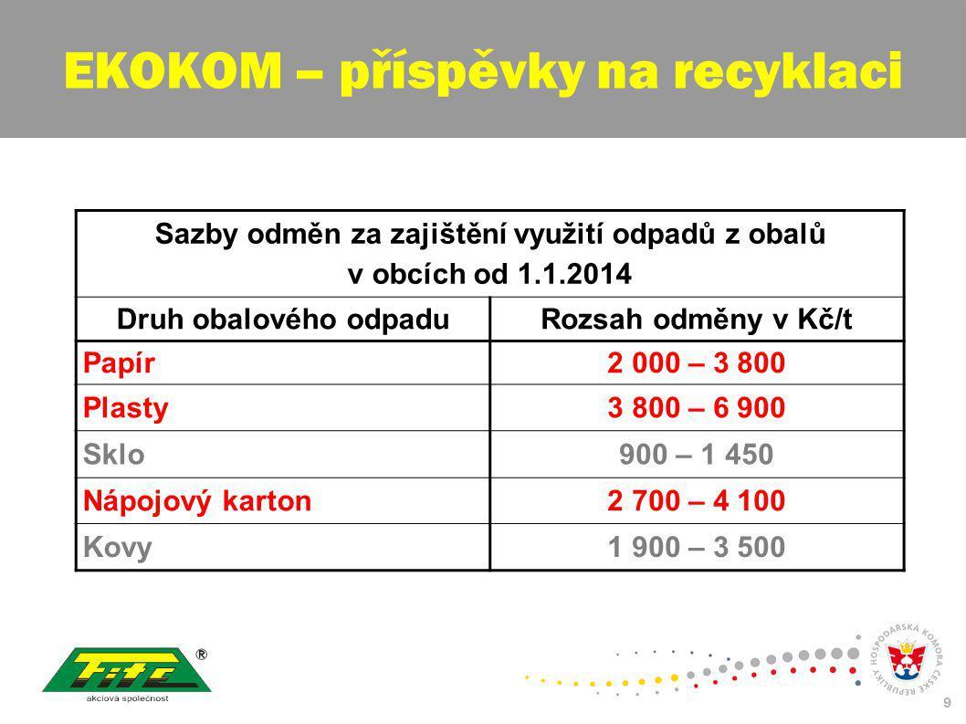30. červenec 2009 9 EKOKOM – příspěvky na recyklaci Sazby odměn za zajištění využití odpadů z obalů v obcích od 1.1.2014 Druh obalového odpaduRozsah o