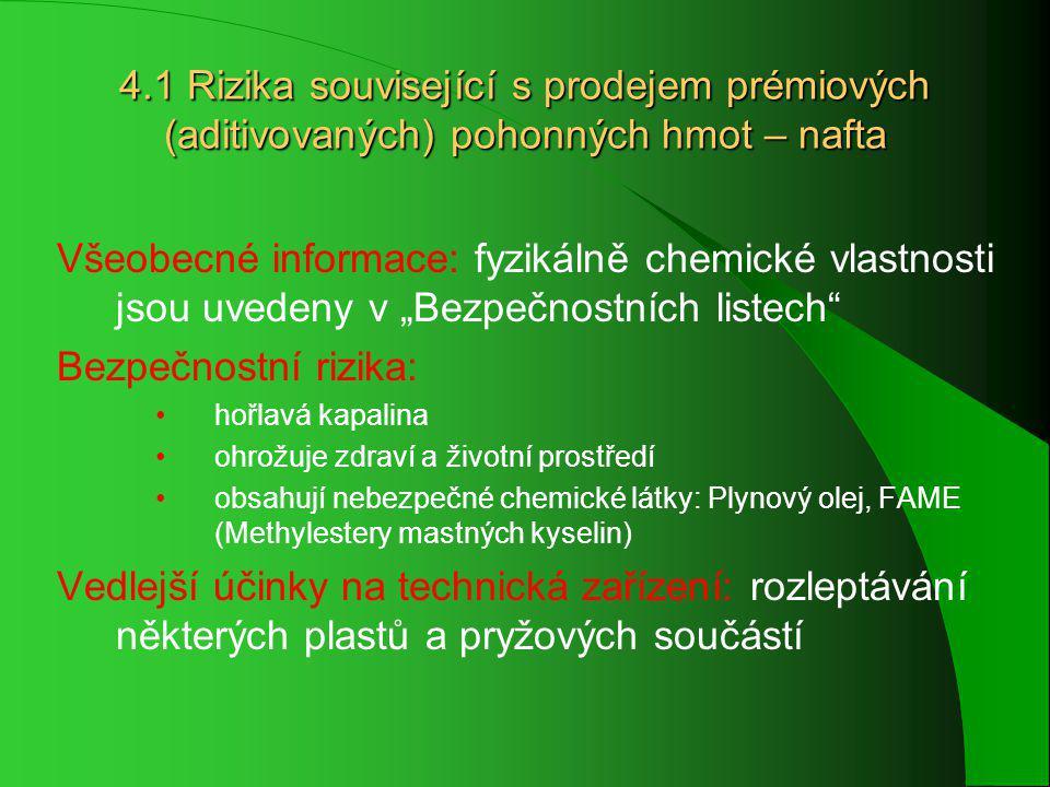 """4.1 Rizika související s prodejem prémiových (aditivovaných) pohonných hmot – nafta Všeobecné informace: fyzikálně chemické vlastnosti jsou uvedeny v """"Bezpečnostních listech Bezpečnostní rizika: hořlavá kapalina ohrožuje zdraví a životní prostředí obsahují nebezpečné chemické látky: Plynový olej, FAME (Methylestery mastných kyselin) Vedlejší účinky na technická zařízení: rozleptávání některých plastů a pryžových součástí"""