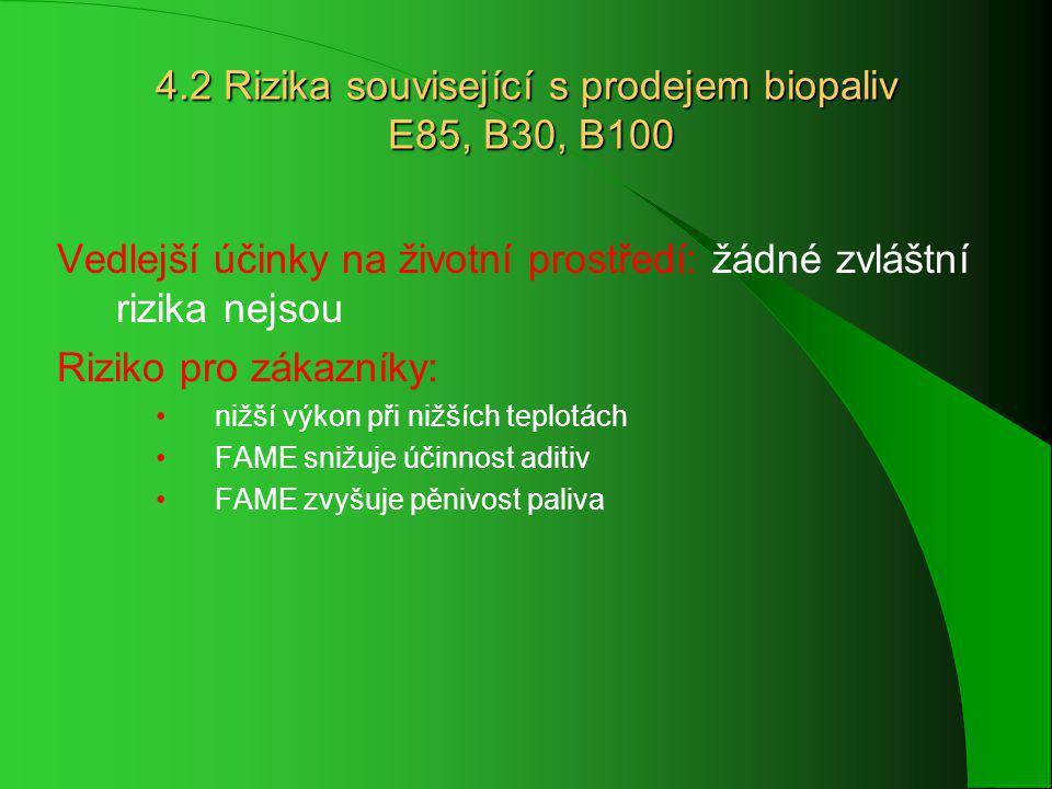 4.2 Rizika související s prodejem biopaliv E85, B30, B100 Vedlejší účinky na životní prostředí: žádné zvláštní rizika nejsou Riziko pro zákazníky: nižší výkon při nižších teplotách FAME snižuje účinnost aditiv FAME zvyšuje pěnivost paliva
