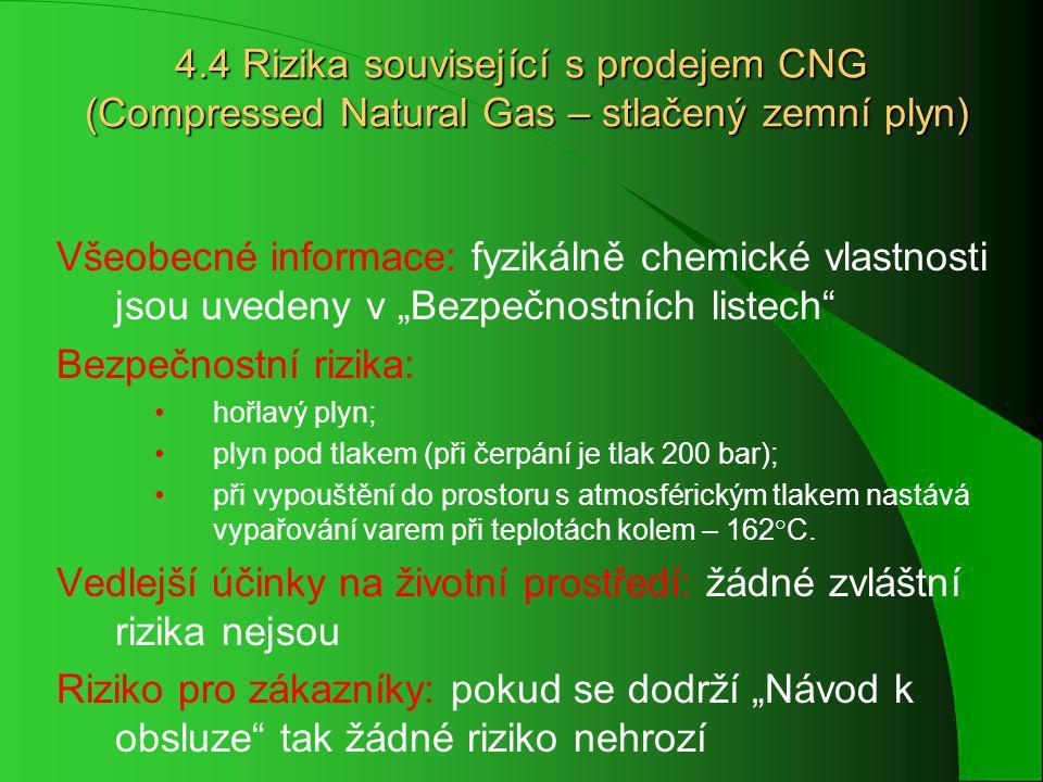"""4.4 Rizika související s prodejem CNG (Compressed Natural Gas – stlačený zemní plyn) Všeobecné informace: fyzikálně chemické vlastnosti jsou uvedeny v """"Bezpečnostních listech Bezpečnostní rizika: hořlavý plyn; plyn pod tlakem (při čerpání je tlak 200 bar); při vypouštění do prostoru s atmosférickým tlakem nastává vypařování varem při teplotách kolem – 162°C."""