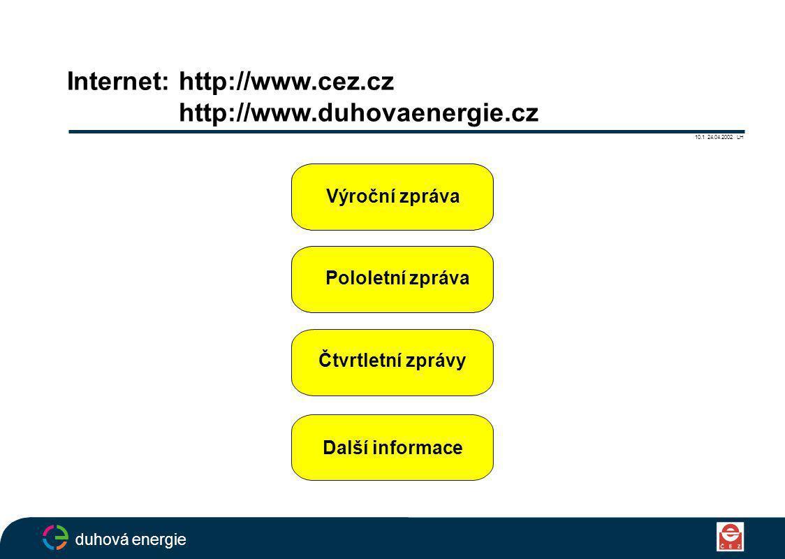 Čtvrtletní zprávy Výroční zpráva Další informace Internet: http://www.cez.cz http://www.duhovaenergie.cz 10.1 24.04.2002 LH Pololetní zpráva duhová energie
