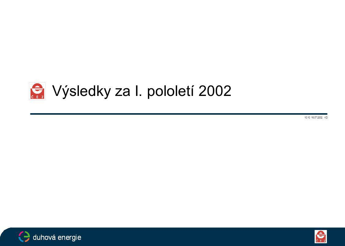 10.10 16.07.2002 KD Výsledky za I. pololetí 2002
