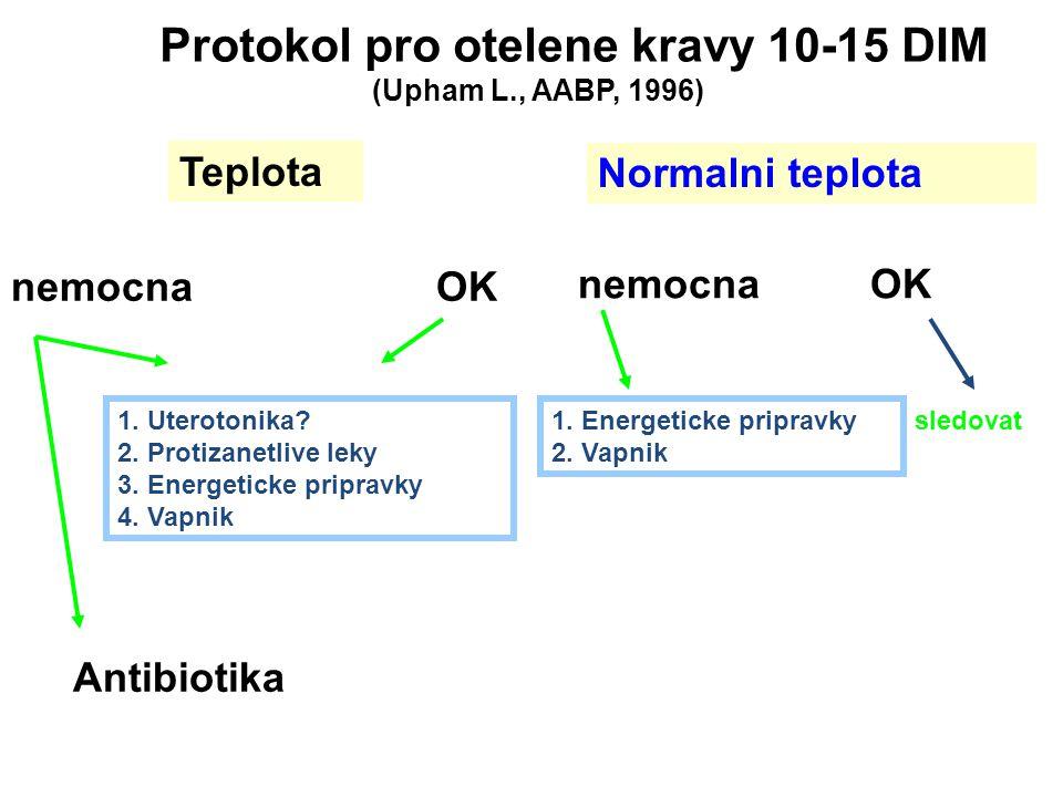 Protokol pro otelene kravy 10-15 DIM (Upham L., AABP, 1996) Teplota Normalni teplota nemocnaOK 1. Uterotonika? 2. Protizanetlive leky 3. Energeticke p