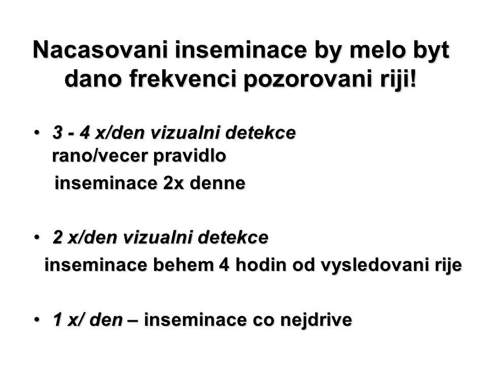 Nacasovani inseminace by melo byt dano frekvenci pozorovani riji! 3 - 4 x/den vizualni detekce rano/vecer pravidlo3 - 4 x/den vizualni detekce rano/ve