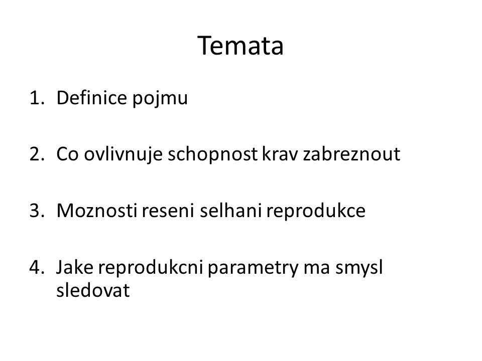 Temata 1.Definice pojmu 2.Co ovlivnuje schopnost krav zabreznout 3.Moznosti reseni selhani reprodukce 4.Jake reprodukcni parametry ma smysl sledovat