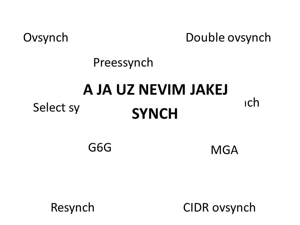 Ovsynch Preessynch Co-synch Double ovsynch G6G Select synch ResynchCIDR ovsynch MGA A JA UZ NEVIM JAKEJ SYNCH