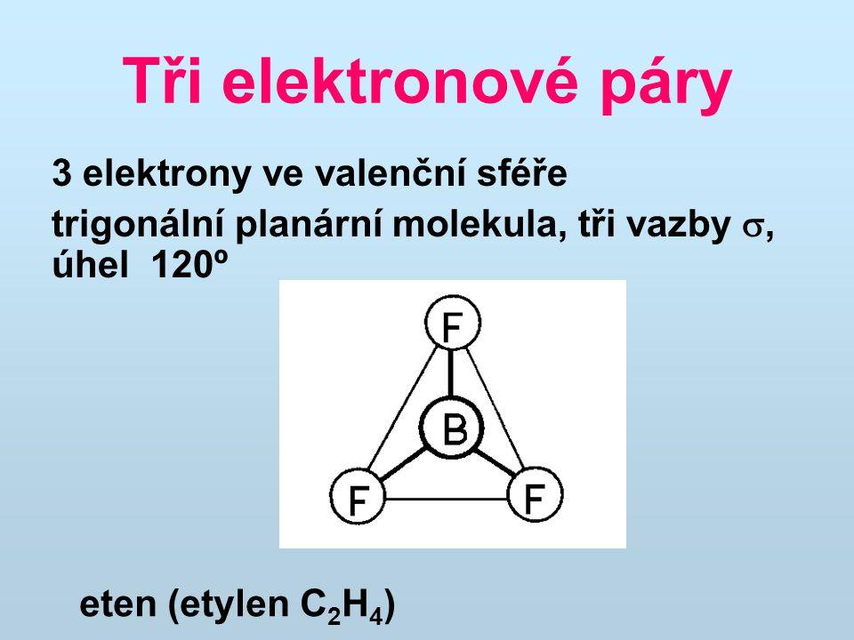 Tři elektronové páry 3 elektrony ve valenční sféře trigonální planární molekula, tři vazby , úhel 120º eten (etylen C 2 H 4 )