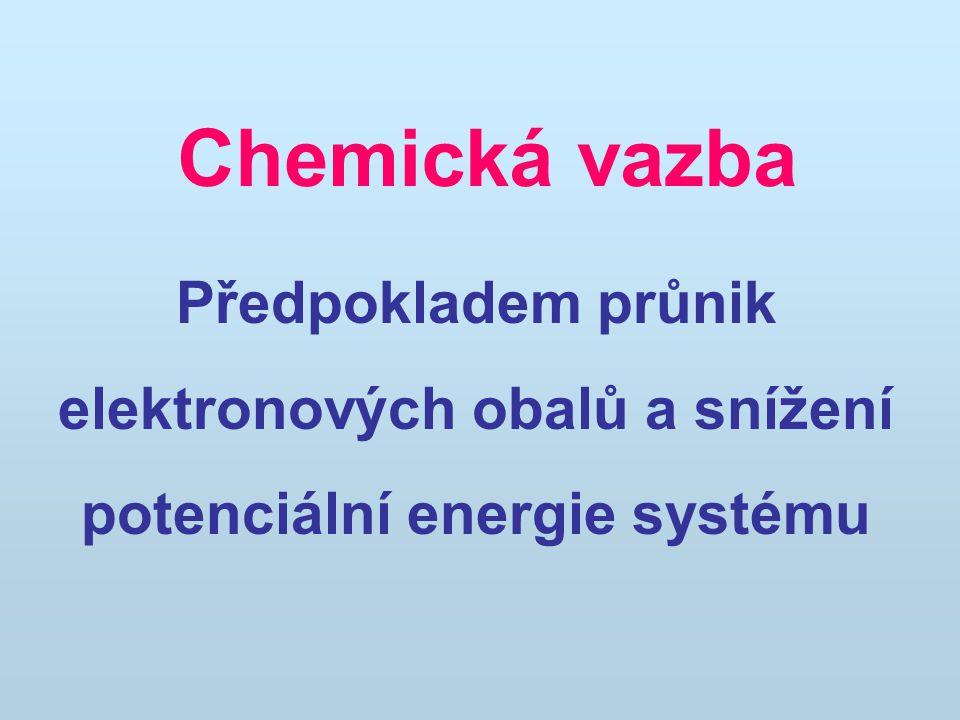 Předpokladem průnik elektronových obalů a snížení potenciální energie systému