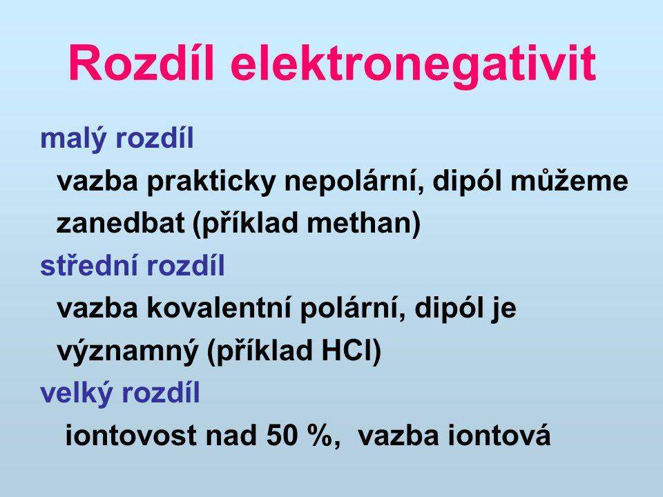 Rozdíl elektronegativit malý rozdíl vazba prakticky nepolární, dipól můžeme zanedbat (příklad methan) střední rozdíl vazba kovalentní polární, dipól je významný (příklad HCl) velký rozdíl iontovost nad 50 %, vazba iontová