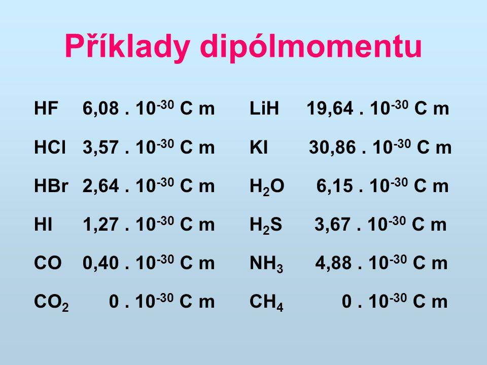 Příklady dipólmomentu HF6,08. 10 -30 C m LiH 19,64. 10 -30 C m HCl3,57. 10 -30 C m KI 30,86. 10 -30 C m HBr2,64. 10 -30 C m H 2 O 6,15. 10 -30 C m HI1