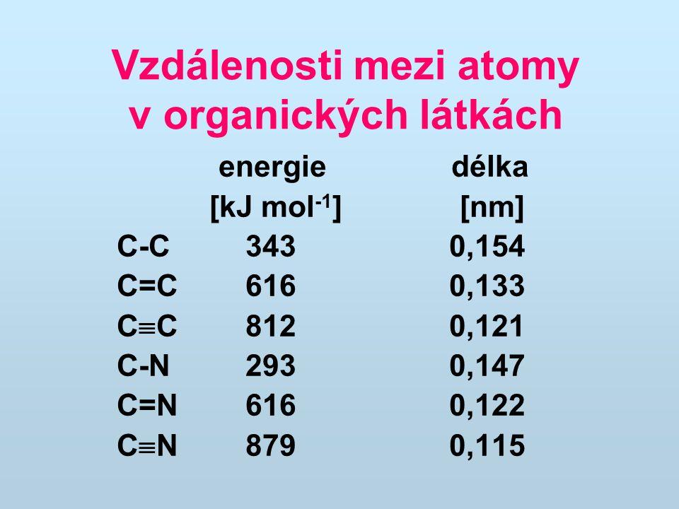 Vzdálenosti mezi atomy v organických látkách energie délka [kJ mol -1 ] [nm] C-C3430,154 C=C6160,133 C  C8120,121 C-N2930,147 C=N6160,122 C  N8790,115