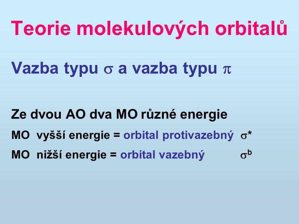 Teorie molekulových orbitalů Vazba typu  a vazba typu  Ze dvou AO dva MO různé energie MO vyšší energie = orbital protivazebný  * MO nižší energie