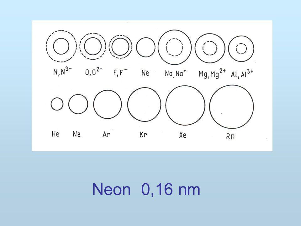 Neon 0,16 nm