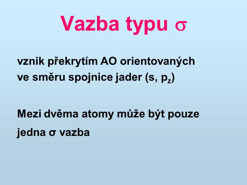 Vazba typu  vznik překrytím AO orientovaných ve směru spojnice jader (s, p z ) Mezi dvěma atomy může být pouze jedna σ vazba