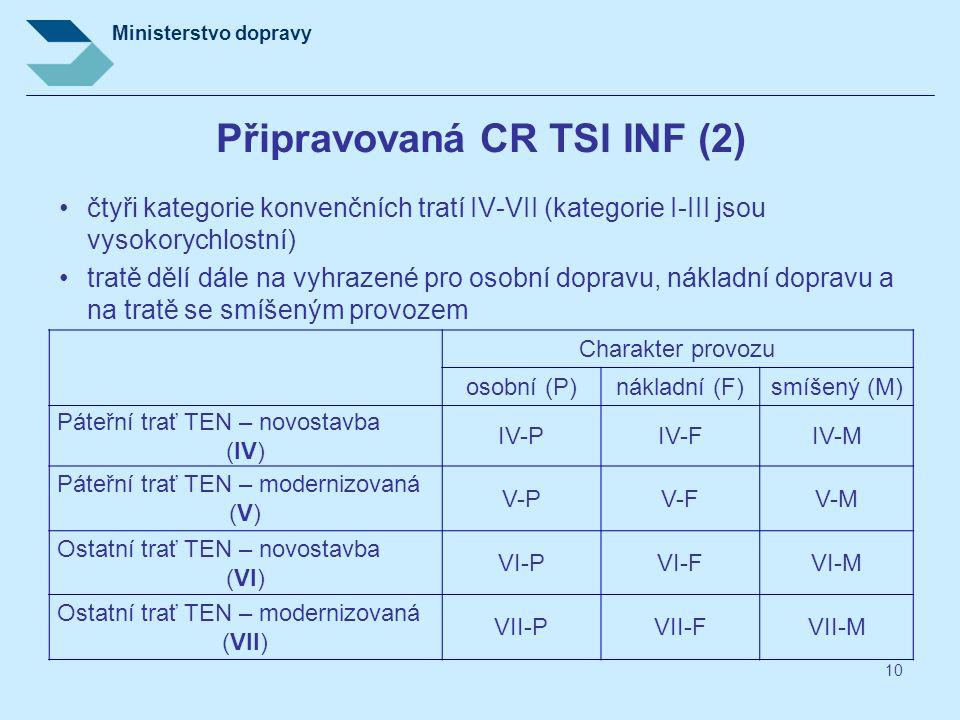 Ministerstvo dopravy 10 Připravovaná CR TSI INF (2) čtyři kategorie konvenčních tratí IV-VII (kategorie I-III jsou vysokorychlostní) tratě dělí dále n