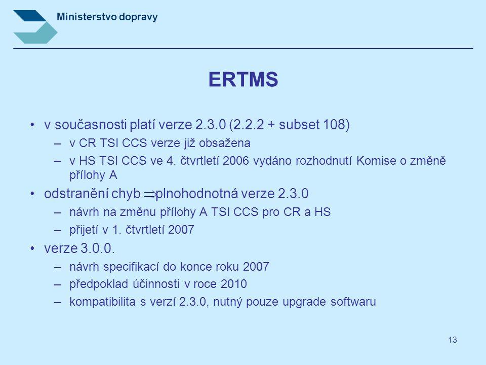 Ministerstvo dopravy 13 ERTMS v současnosti platí verze 2.3.0 (2.2.2 + subset 108) –v CR TSI CCS verze již obsažena –v HS TSI CCS ve 4. čtvrtletí 2006