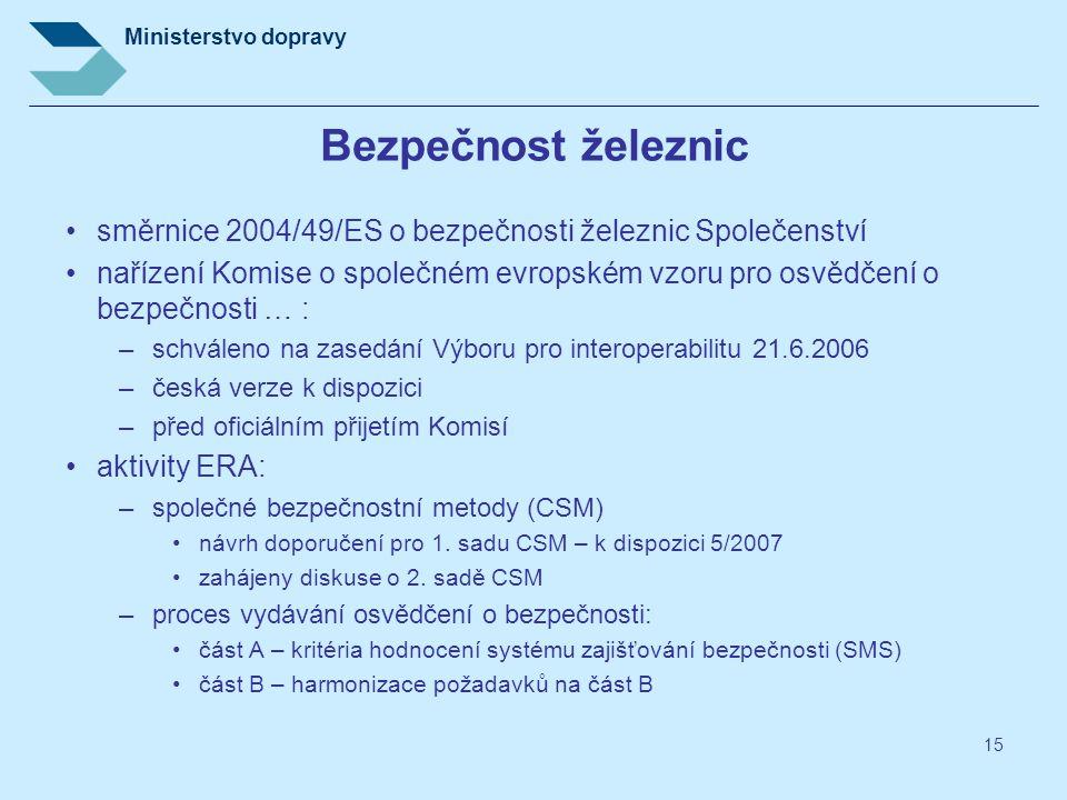 Ministerstvo dopravy 15 Bezpečnost železnic směrnice 2004/49/ES o bezpečnosti železnic Společenství nařízení Komise o společném evropském vzoru pro os