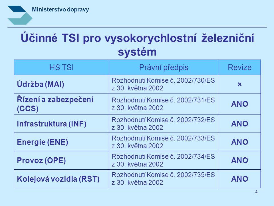 Ministerstvo dopravy 4 Účinné TSI pro vysokorychlostní železniční systém HS TSIPrávní předpisRevize Údržba (MAI) Rozhodnutí Komise č. 2002/730/ES z 30