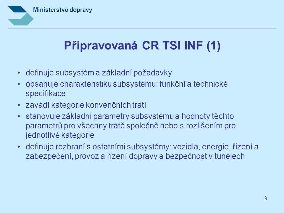 Ministerstvo dopravy 9 Připravovaná CR TSI INF (1) definuje subsystém a základní požadavky obsahuje charakteristiku subsystému: funkční a technické sp
