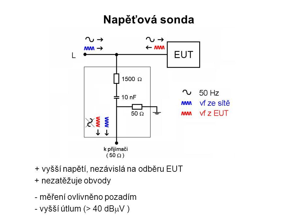 Napěťová sonda + vyšší napětí, nezávislá na odběru EUT + nezatěžuje obvody - měření ovlivněno pozadím - vyšší útlum (> 40 dB  V )