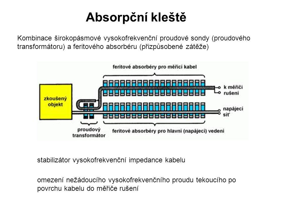 Absorpční kleště Kombinace širokopásmové vysokofrekvenční proudové sondy (proudového transformátoru) a feritového absorbéru (přizpůsobené zátěže) stab