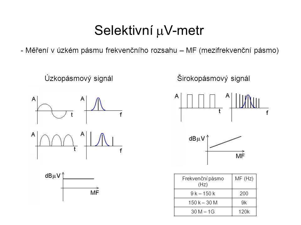 Selektivní  V-metr - Měření v úzkém pásmu frekvenčního rozsahu – MF (mezifrekvenční pásmo) Úzkopásmový signálŠirokopásmový signál Frekvenční pásmo (H