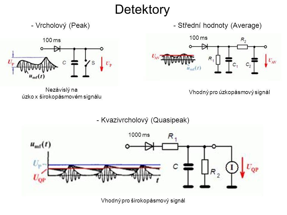 Detektory - Vrcholový (Peak) 100 ms Nezávislý na úzko x širokopásmovém signálu - Kvazivrcholový (Quasipeak) 1000 ms Vhodný pro širokopásmový signál -