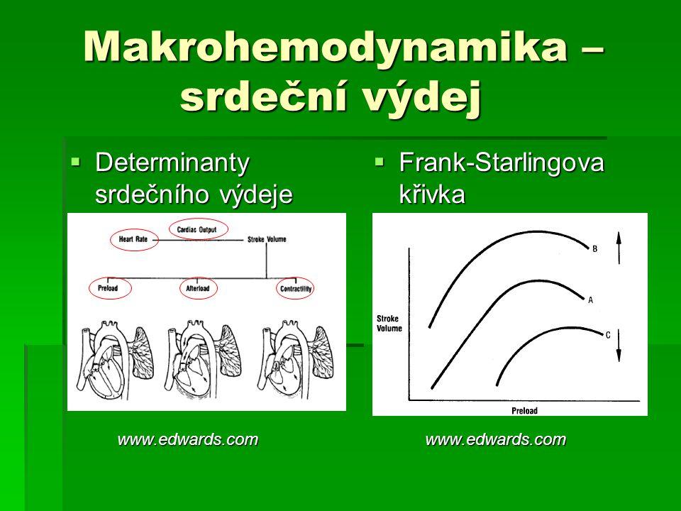 Makrohemodynamika – srdeční výdej Makrohemodynamika – srdeční výdej  Determinanty srdečního výdeje www.edwards.com www.edwards.com  Frank-Starlingov
