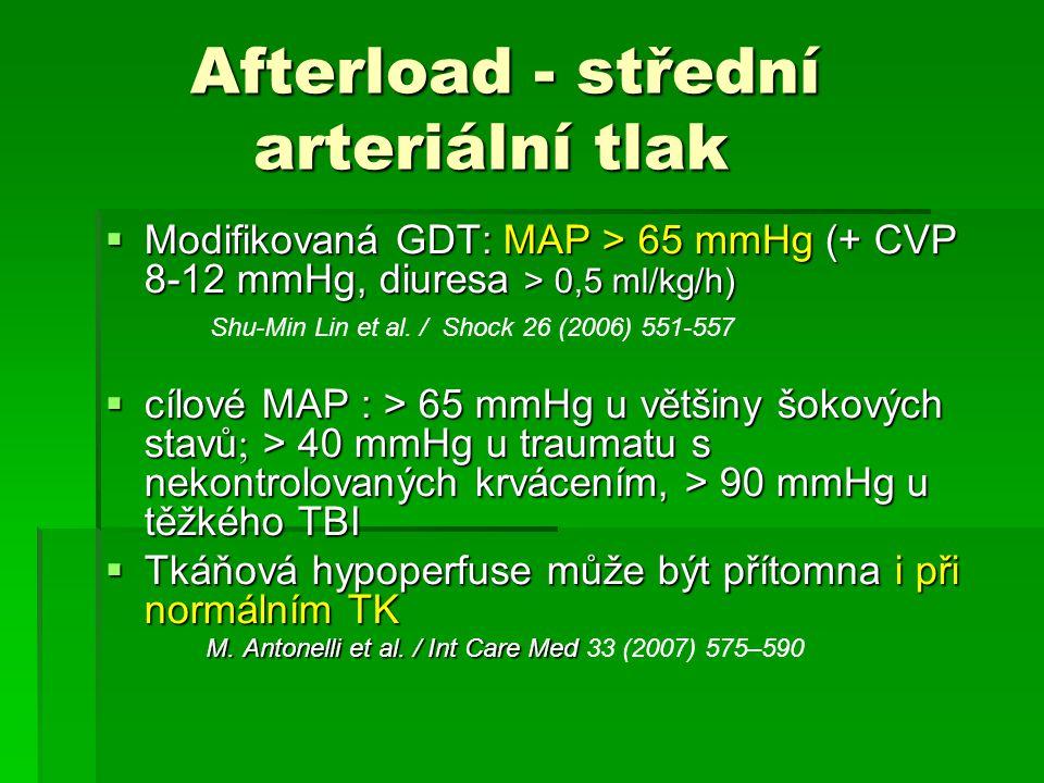 Afterload - střední arteriální tlak Afterload - střední arteriální tlak  Modifikovaná GDT: MAP > 65 mmHg (+ CVP 8-12 mmHg, diuresa > 0,5 ml/kg/h) Shu