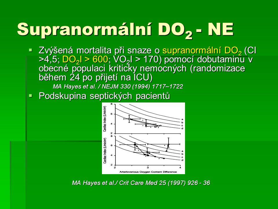 Supranormální DO 2 - NE  Zvýšená mortalita při snaze o supranormální DO 2 (CI >4,5 ; DO 2 I > 600 ; VO 2 I > 170) pomocí dobutaminu v obecné populaci