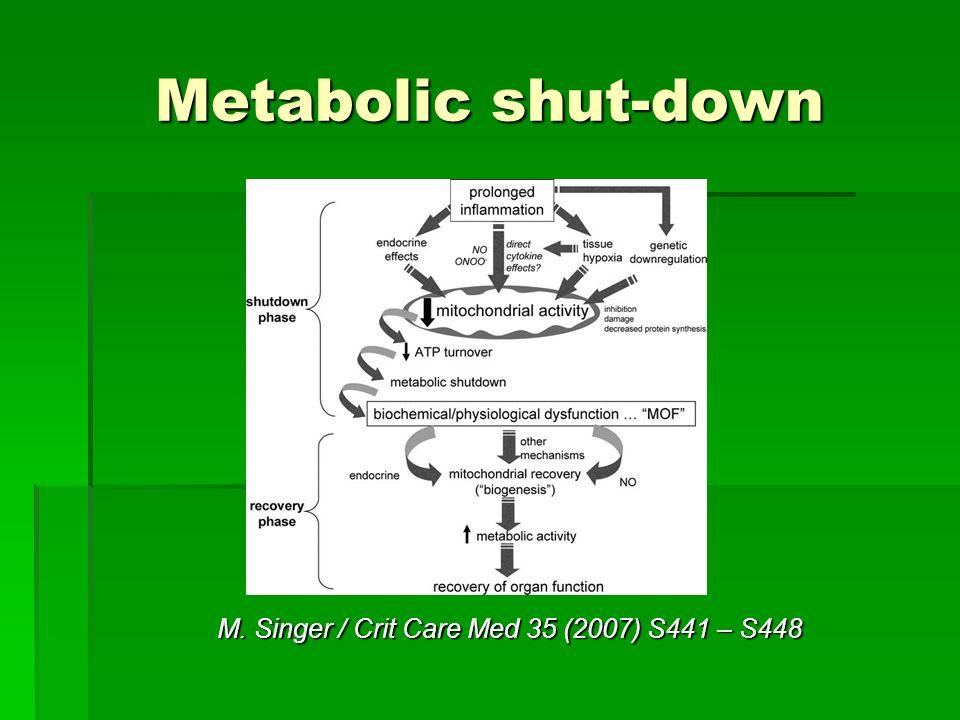 Metabolic shut-down Metabolic shut-down M. Singer / Crit Care Med 35 (2007) S441 – S448